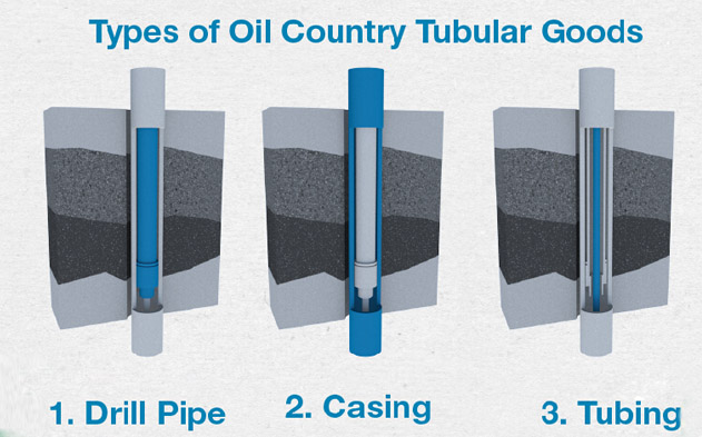 Buy seamless OCTG products and enjoy services-Tubing,Casting,Drill